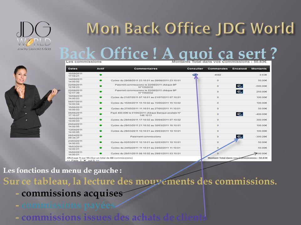 Back Office ! A quoi ça sert ? Les fonctions du menu de gauche : Sur ce tableau, la lecture des mouvements des commissions. - commissions acquises - c