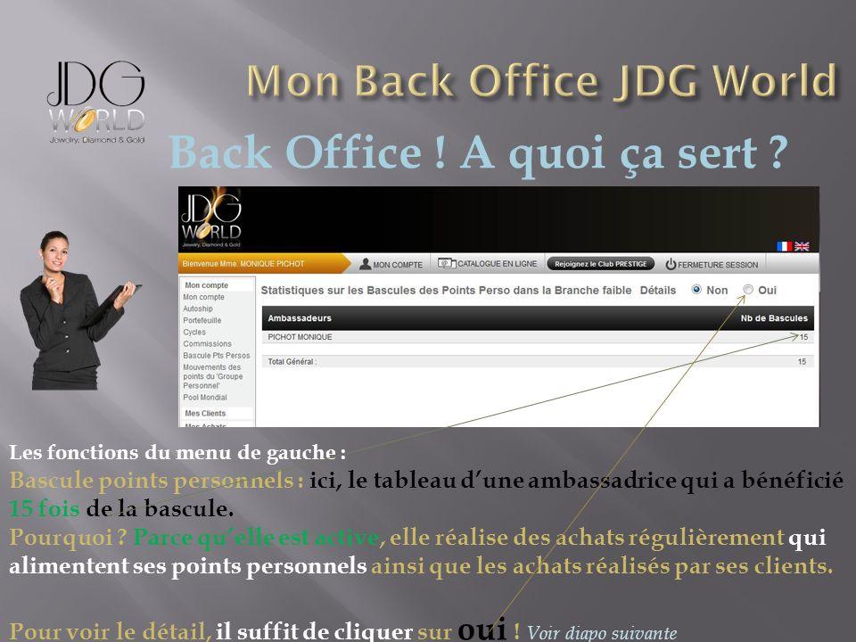 Back Office ! A quoi ça sert ? Les fonctions du menu de gauche : Bascule points personnels : ici, le tableau dune ambassadrice qui a bénéficié 15 fois
