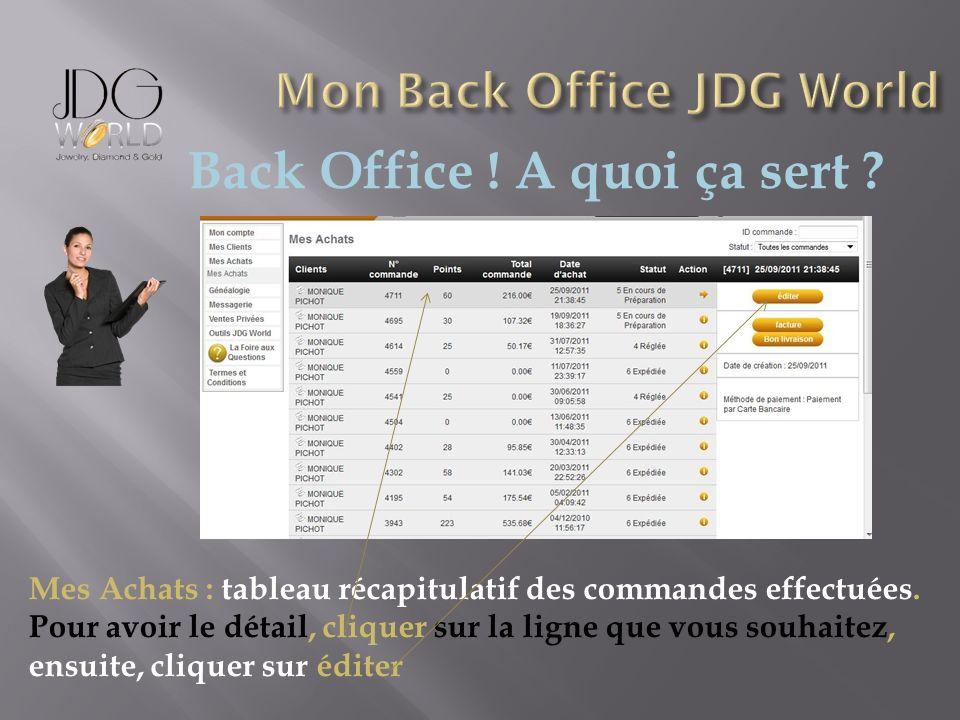 Back Office ! A quoi ça sert ? Mes Achats : tableau récapitulatif des commandes effectuées. Pour avoir le détail, cliquer sur la ligne que vous souhai