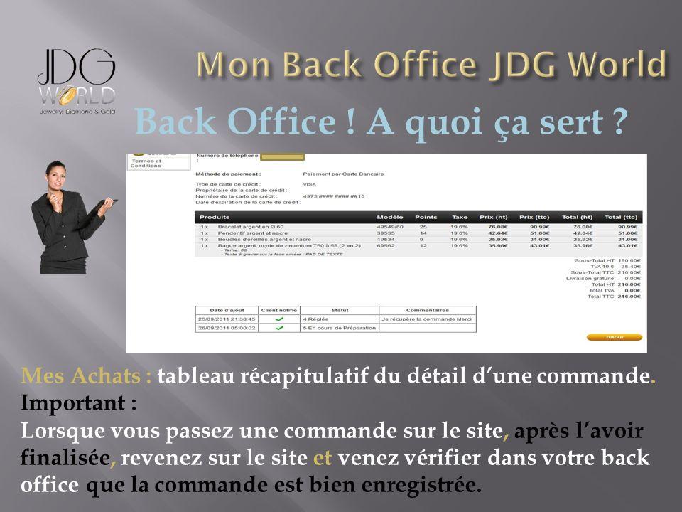Back Office ! A quoi ça sert ? Mes Achats : tableau récapitulatif du détail dune commande. Important : Lorsque vous passez une commande sur le site, a