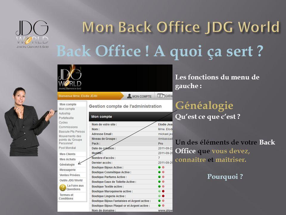 Back Office ! A quoi ça sert ? Les fonctions du menu de gauche : Généalogie Quest ce que cest ? Un des éléments de votre Back Office que vous devez, c