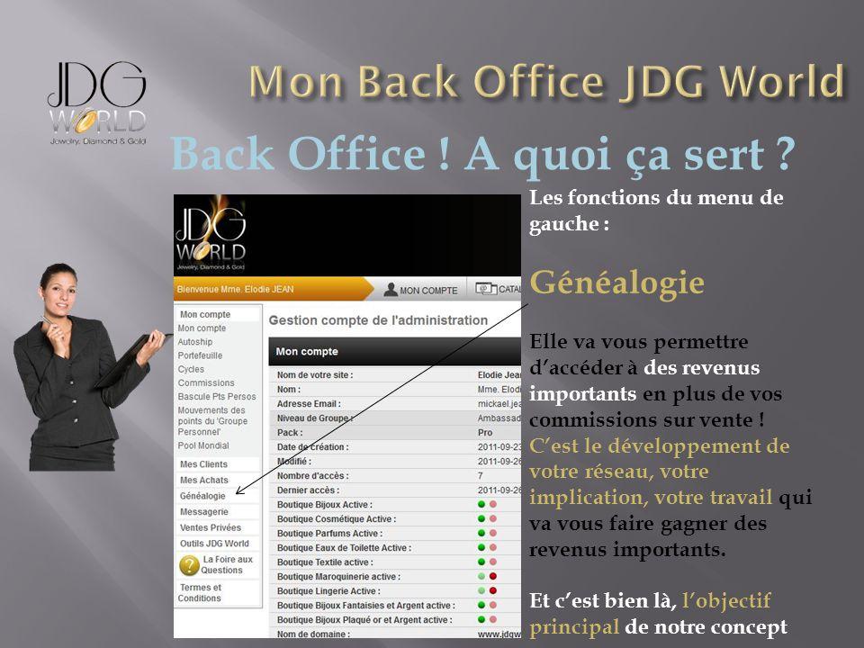 Back Office ! A quoi ça sert ? Les fonctions du menu de gauche : Généalogie Elle va vous permettre daccéder à des revenus importants en plus de vos co