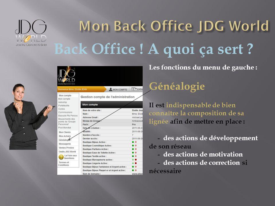Back Office ! A quoi ça sert ? Les fonctions du menu de gauche : Généalogie Il est indispensable de bien connaître la composition de sa lignée afin de