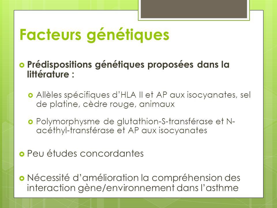 Facteurs génétiques Prédispositions génétiques proposées dans la littérature : Allèles spécifiques dHLA II et AP aux isocyanates, sel de platine, cèdr