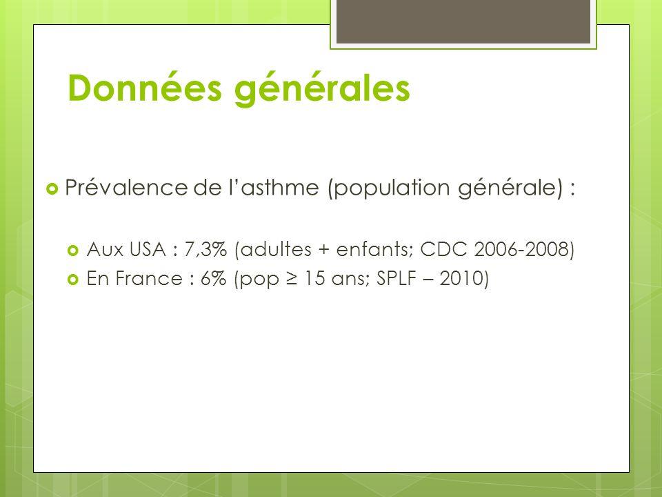 Données générales Prévalence de lasthme (population générale) : Aux USA : 7,3% (adultes + enfants; CDC 2006-2008) En France : 6% (pop 15 ans; SPLF – 2