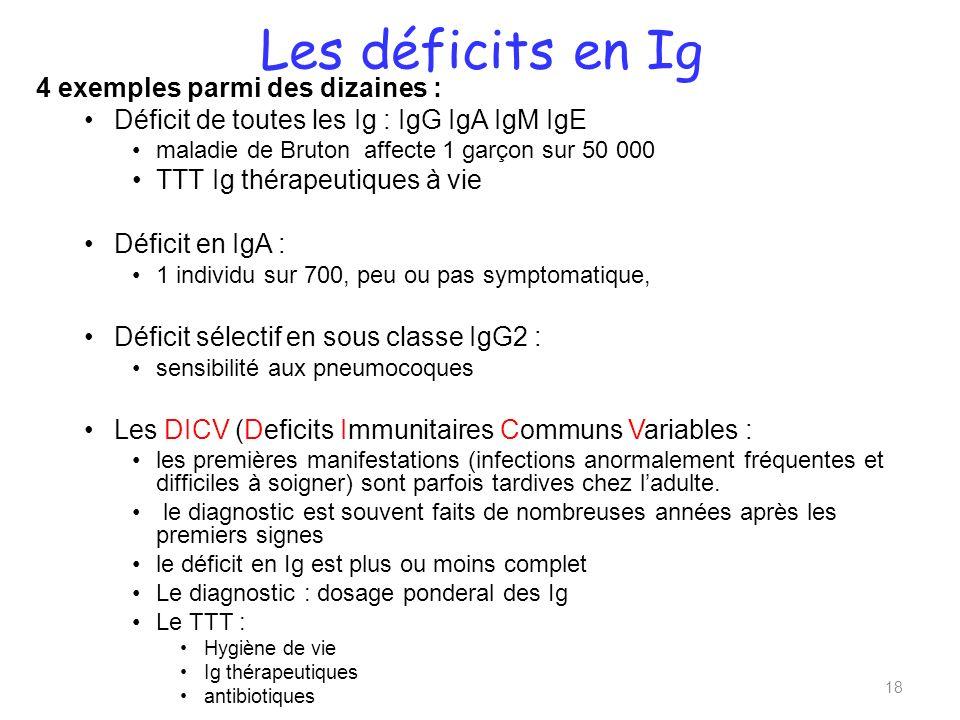 Les déficits en Ig 4 exemples parmi des dizaines : Déficit de toutes les Ig : IgG IgA IgM IgE maladie de Bruton affecte 1 garçon sur 50 000 TTT Ig thérapeutiques à vie Déficit en IgA : 1 individu sur 700, peu ou pas symptomatique, Déficit sélectif en sous classe IgG2 : sensibilité aux pneumocoques Les DICV (Deficits Immunitaires Communs Variables : les premières manifestations (infections anormalement fréquentes et difficiles à soigner) sont parfois tardives chez ladulte.