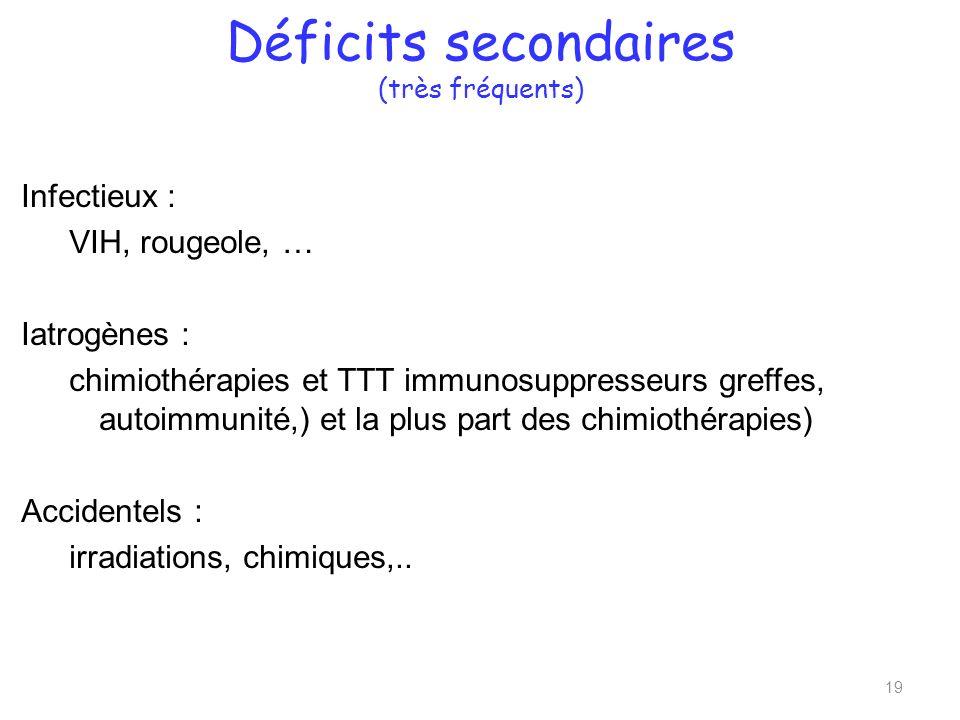 Déficits secondaires (très fréquents) Infectieux : VIH, rougeole, … Iatrogènes : chimiothérapies et TTT immunosuppresseurs greffes, autoimmunité,) et la plus part des chimiothérapies) Accidentels : irradiations, chimiques,..