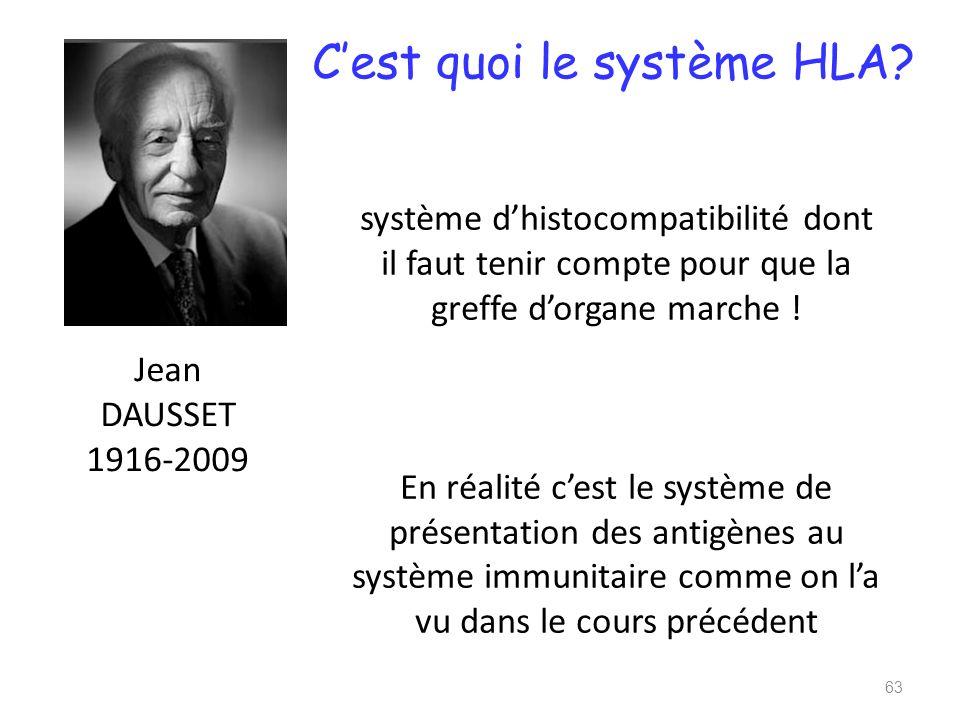 Cest quoi le système HLA.