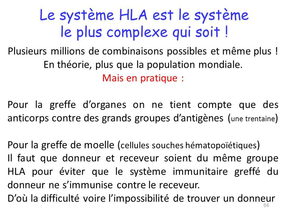 Le système HLA est le système le plus complexe qui soit .