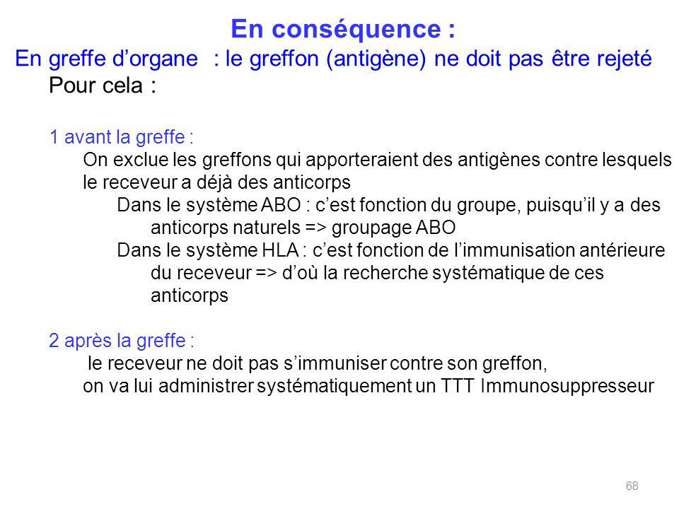 En conséquence : En greffe dorgane : le greffon (antigène) ne doit pas être rejeté Pour cela : 1 avant la greffe : On exclue les greffons qui apporteraient des antigènes contre lesquels le receveur a déjà des anticorps Dans le système ABO : cest fonction du groupe, puisquil y a des anticorps naturels => groupage ABO Dans le système HLA : cest fonction de limmunisation antérieure du receveur => doù la recherche systématique de ces anticorps 2 après la greffe : le receveur ne doit pas simmuniser contre son greffon, on va lui administrer systématiquement un TTT Immunosuppresseur 68