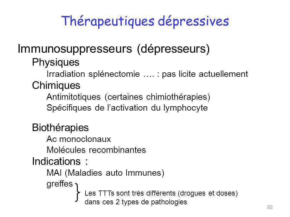 Thérapeutiques dépressives Immunosuppresseurs (dépresseurs) Physiques Irradiation splénectomie ….