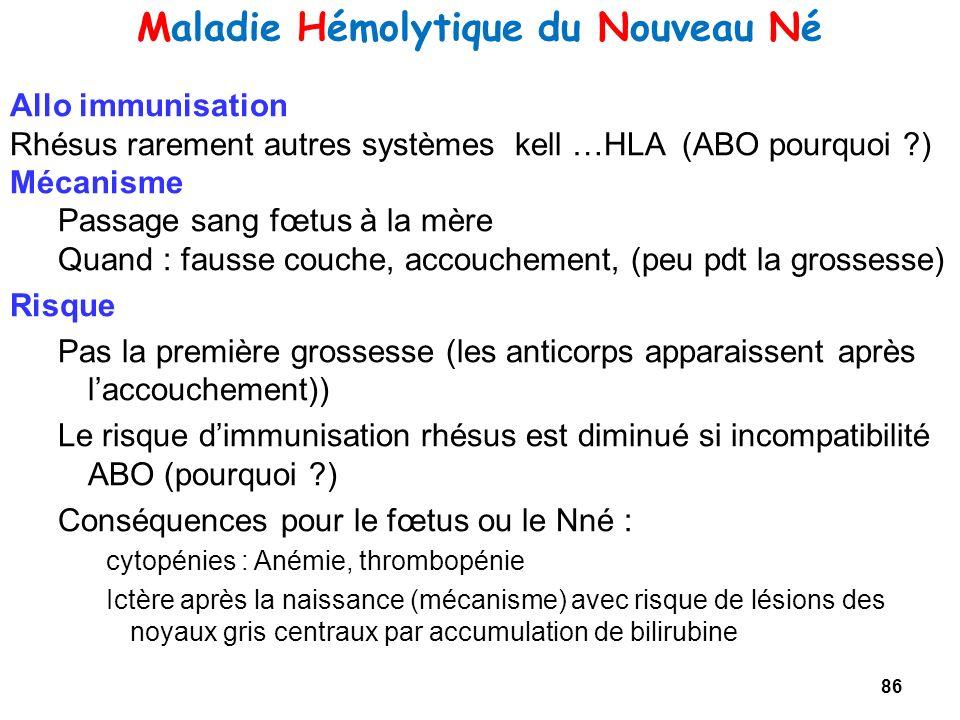 Maladie Hémolytique du Nouveau Né Allo immunisation Rhésus rarement autres systèmes kell …HLA (ABO pourquoi ?) Mécanisme Passage sang fœtus à la mère Quand : fausse couche, accouchement, (peu pdt la grossesse) Risque Pas la première grossesse (les anticorps apparaissent après laccouchement)) Le risque dimmunisation rhésus est diminué si incompatibilité ABO (pourquoi ?) Conséquences pour le fœtus ou le Nné : cytopénies : Anémie, thrombopénie Ictère après la naissance (mécanisme) avec risque de lésions des noyaux gris centraux par accumulation de bilirubine 86