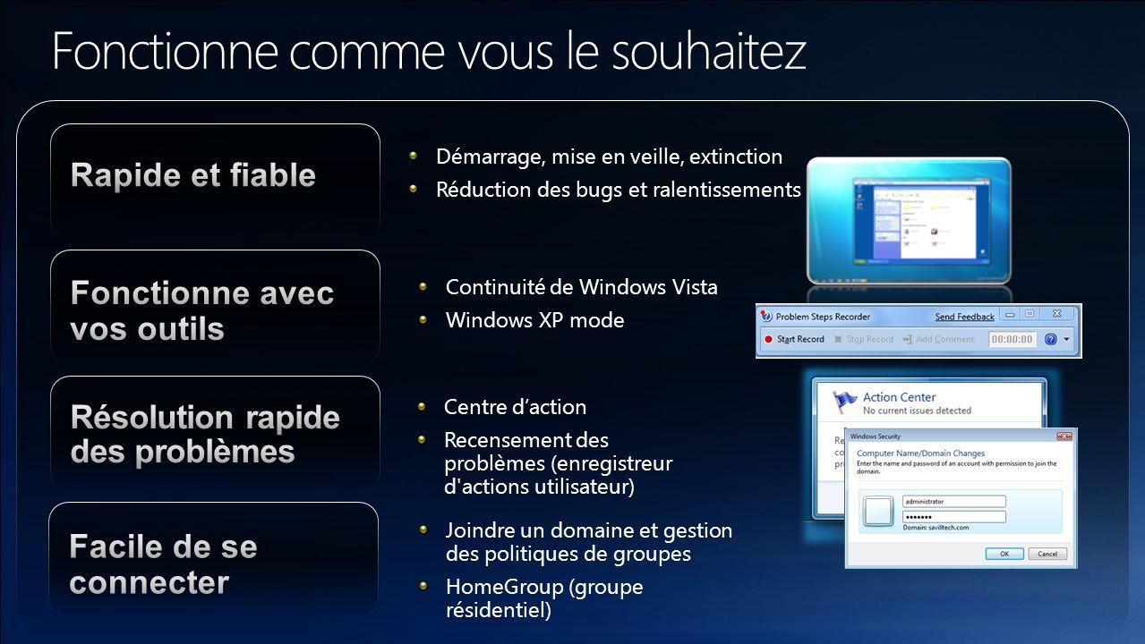 Fonctionne comme vous le souhaitez Démarrage, mise en veille, extinction Réduction des bugs et ralentissements Continuité de Windows Vista Windows XP