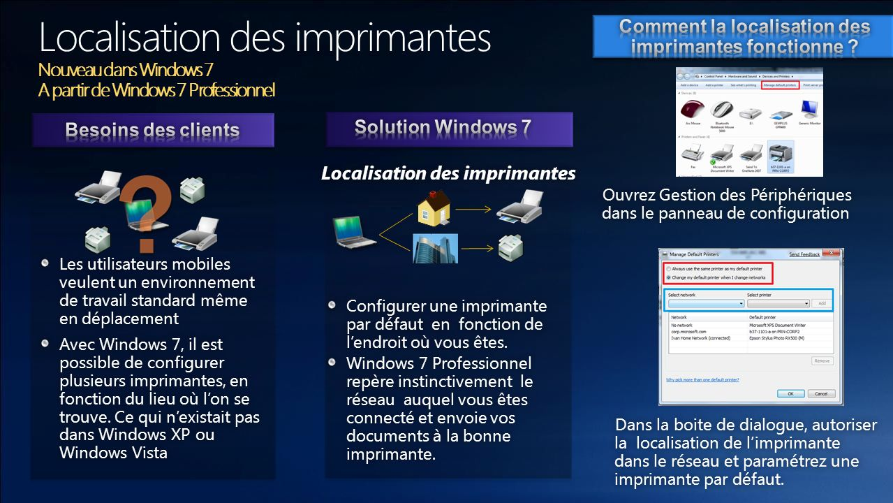 Localisation des imprimantes Nouveau dans Windows 7 A partir de Windows 7 Professionnel Configurer une imprimante par défaut en fonction de lendroit o