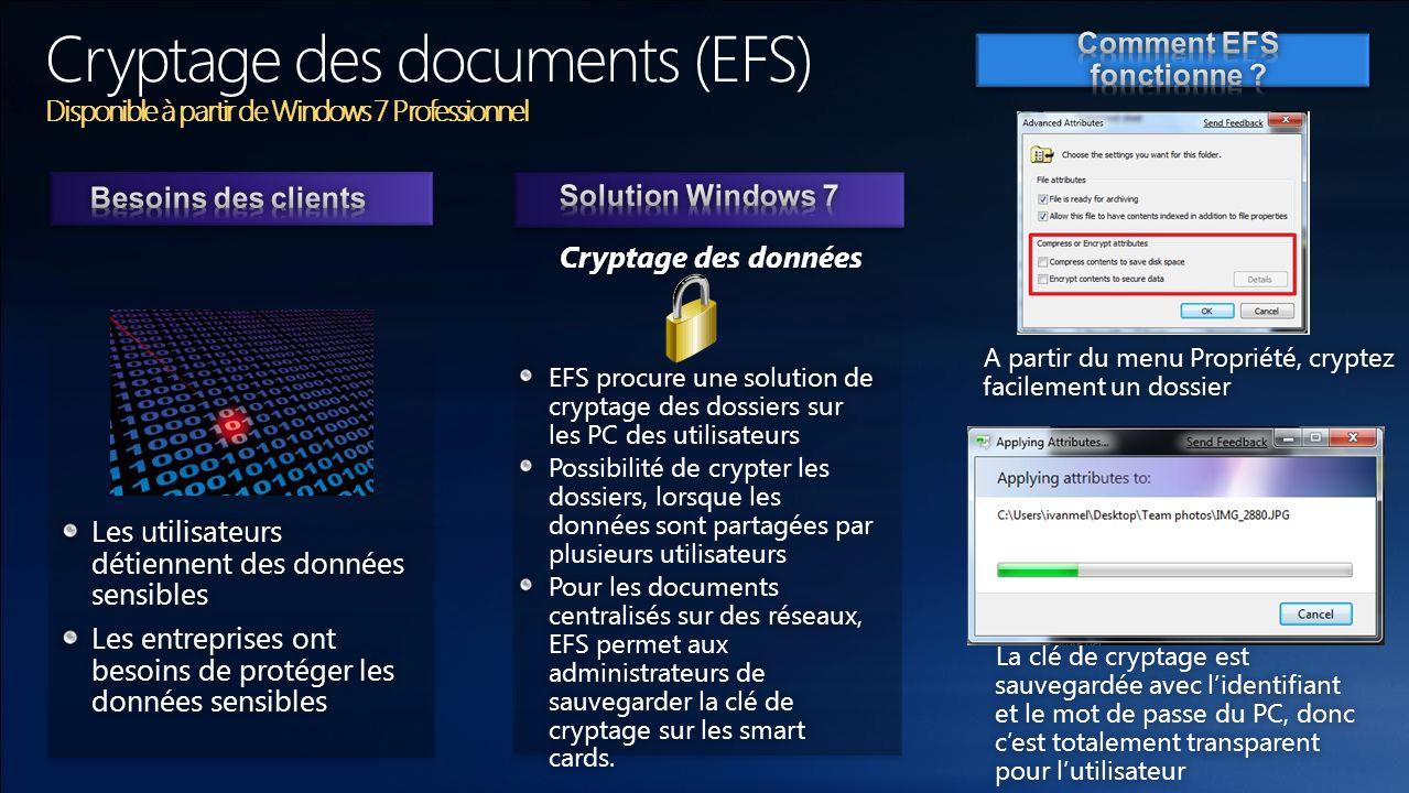 EFS procure une solution de cryptage des dossiers sur les PC des utilisateurs Possibilité de crypter les dossiers, lorsque les données sont partagées