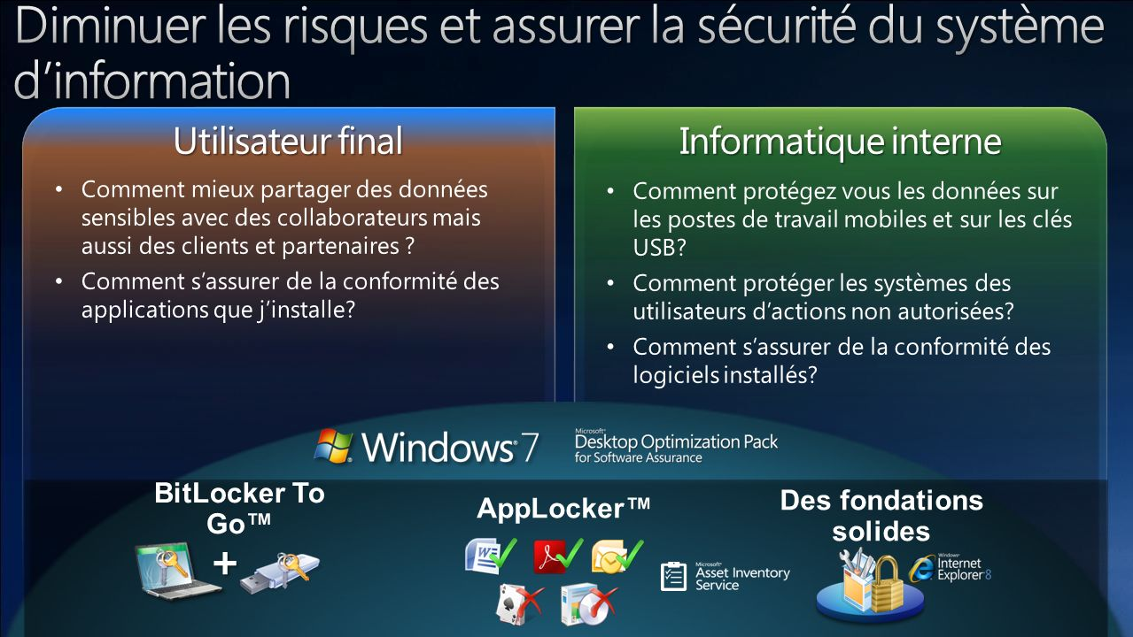 Des fondations solides BitLocker To Go + AppLocker