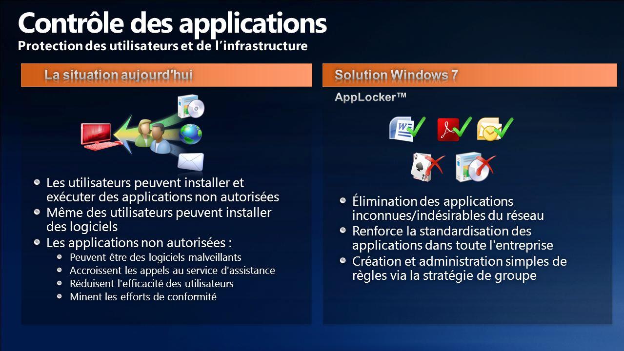 Élimination des applications inconnues/indésirables du réseau Renforce la standardisation des applications dans toute l'entreprise Création et adminis