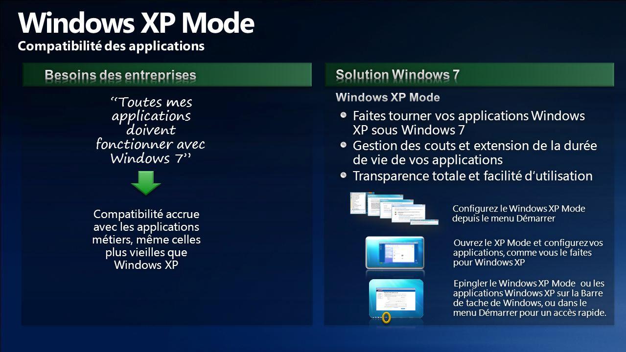 Faites tourner vos applications Windows XP sous Windows 7 Gestion des couts et extension de la durée de vie de vos applications Transparence totale et