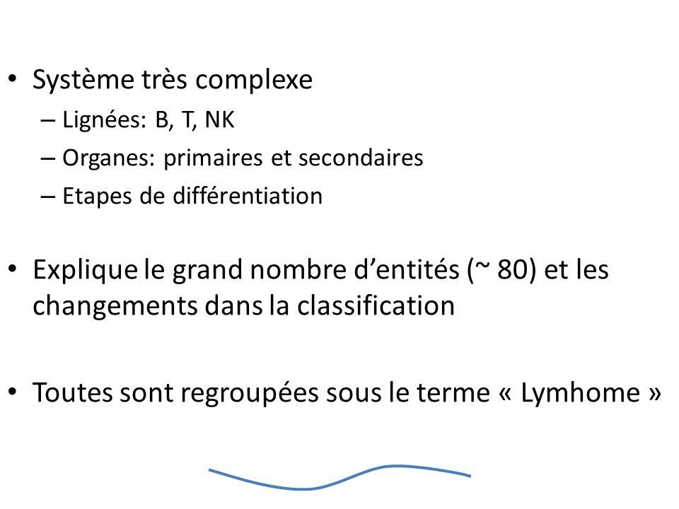 Système très complexe – Lignées: B, T, NK – Organes: primaires et secondaires – Etapes de différentiation Explique le grand nombre dentités (~ 80) et les changements dans la classification Toutes sont regroupées sous le terme « Lymhome »