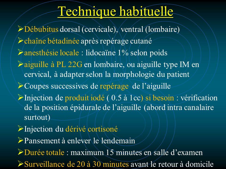 Technique habituelle Débubitus dorsal (cervicale), ventral (lombaire) chaîne bétadinée après repérage cutané anesthésie locale : lidocaïne 1% selon poids aiguille à PL 22G en lombaire, ou aiguille type IM en cervical, à adapter selon la morphologie du patient Coupes successives de repérage de laiguille Injection de produit iodé ( 0.5 à 1cc) si besoin : vérification de la position épidurale de laiguille (abord intra canalaire surtout) Injection du dérivé cortisoné Pansement à enlever le lendemain Durée totale : maximum 15 minutes en salle dexamen Surveillance de 20 à 30 minutes avant le retour à domicile