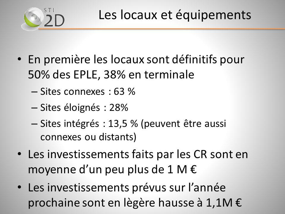Les locaux et équipements En première les locaux sont définitifs pour 50% des EPLE, 38% en terminale – Sites connexes : 63 % – Sites éloignés : 28% –