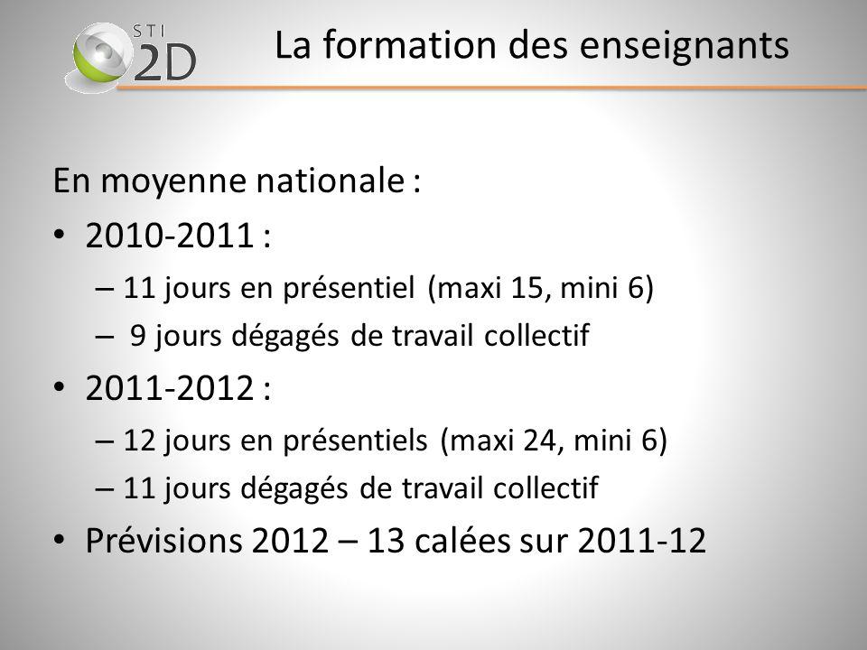 La formation des enseignants En moyenne nationale : 2010-2011 : – 11 jours en présentiel (maxi 15, mini 6) – 9 jours dégagés de travail collectif 2011