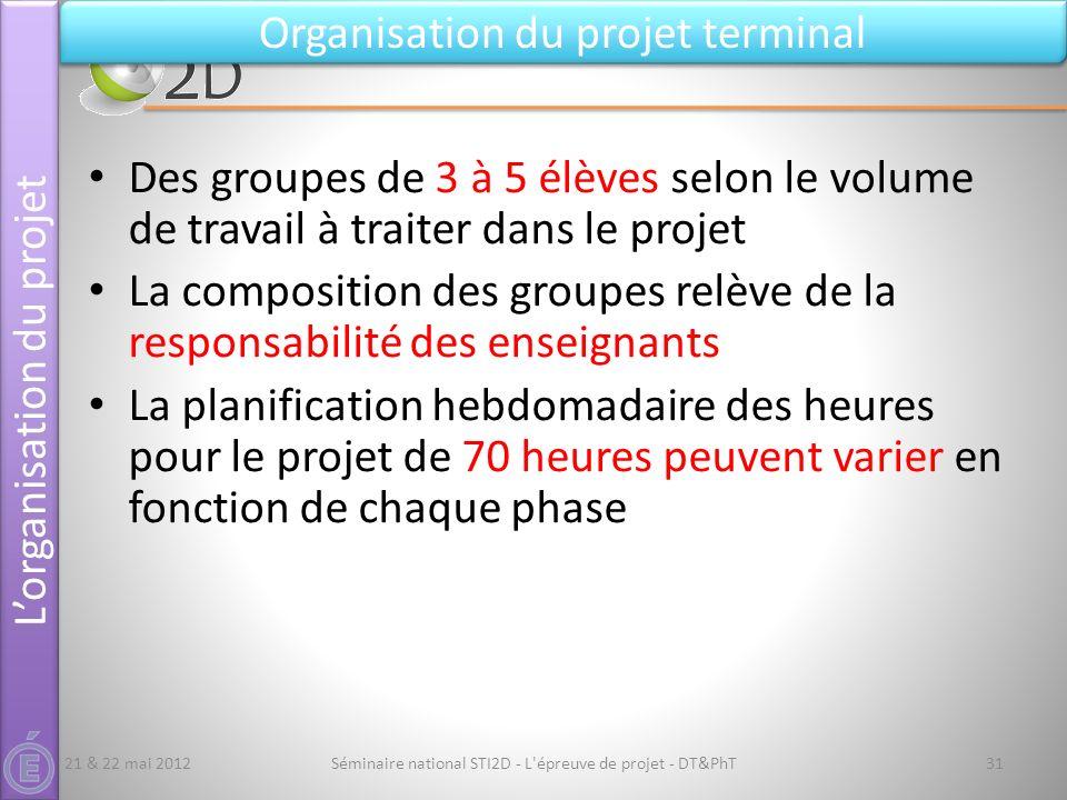Séminaire national STI2D - L'épreuve de projet - DT&PhT31 Lorganisation du projet Organisation du projet terminal Des groupes de 3 à 5 élèves selon le