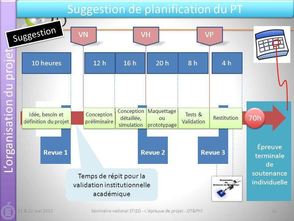 Revue 1Revue 3Revue 2 Épreuve terminale de soutenance individuelle Séminaire national STI2D - L'épreuve de projet - DT&PhT32 Suggestion de planificati
