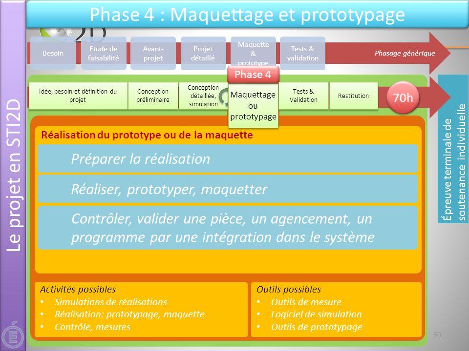 21 & 22 mai 2012Séminaire national STI2D - L'épreuve de projet - DT&PhT Réalisation du prototype ou de la maquette Préparer la réalisation Réaliser, p