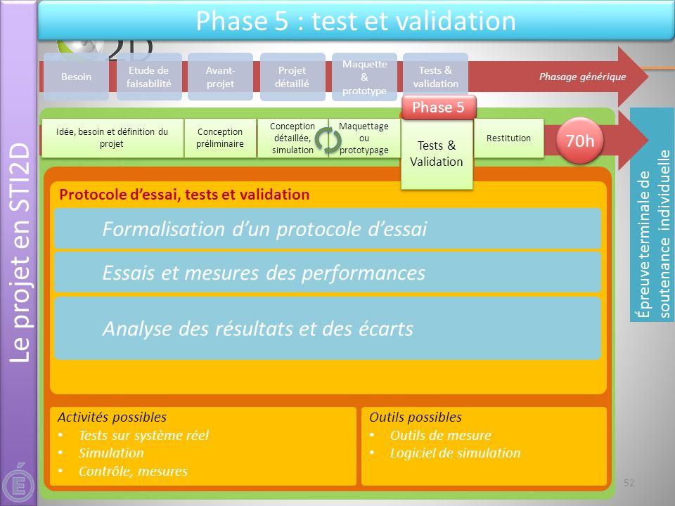 21 & 22 mai 2012Séminaire national STI2D - L'épreuve de projet - DT&PhT Protocole dessai, tests et validation Formalisation dun protocole dessai Essai