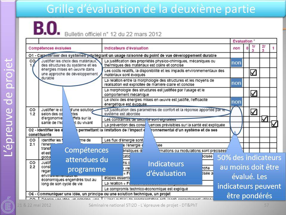 Séminaire national STI2D - L'épreuve de projet - DT&PhT57 Grille dévaluation de la deuxième partie Compétences attendues du programme Indicateurs déva