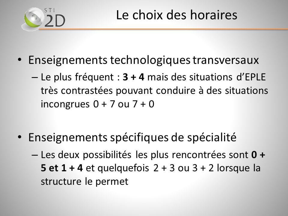 Le choix des horaires Enseignements technologiques transversaux – Le plus fréquent : 3 + 4 mais des situations dEPLE très contrastées pouvant conduire