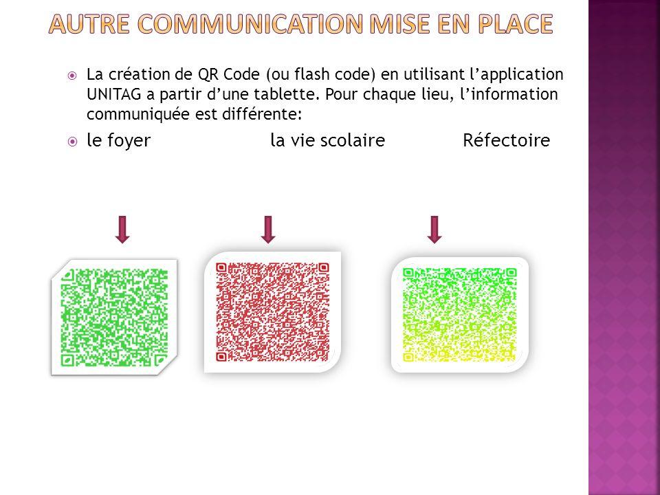 La création de QR Code (ou flash code) en utilisant lapplication UNITAG a partir dune tablette. Pour chaque lieu, linformation communiquée est différe