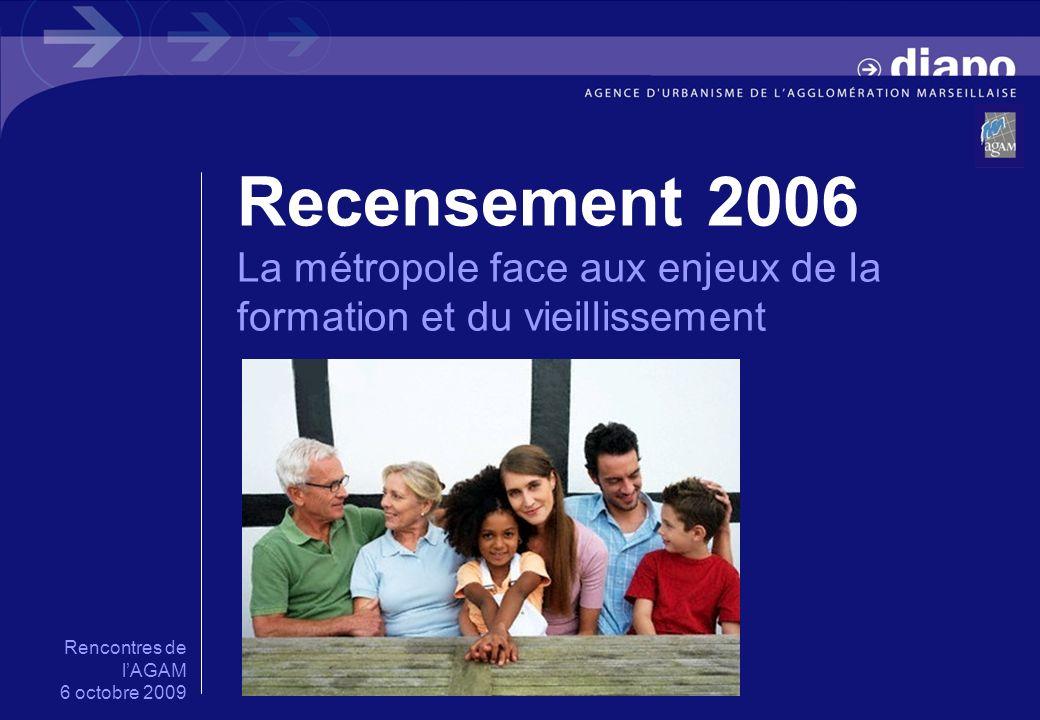 [1] Rencontres de lAGAM 6 octobre 2009 Recensement 2006 La métropole face aux enjeux de la formation et du vieillissement