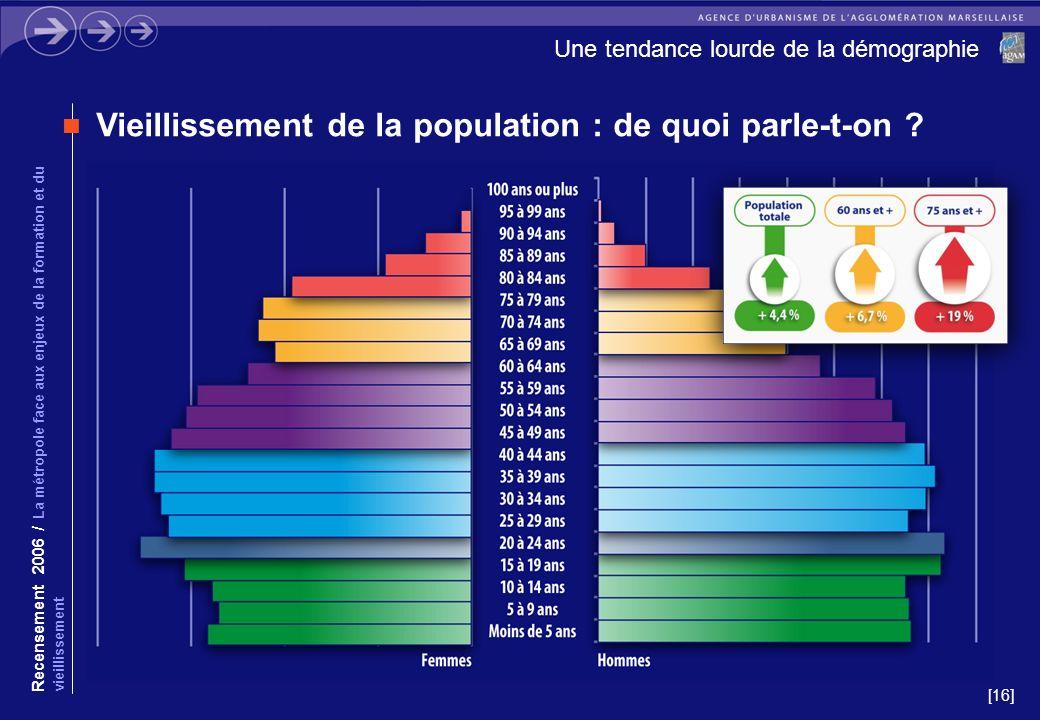 [16] Une tendance lourde de la démographie Vieillissement de la population : de quoi parle-t-on .