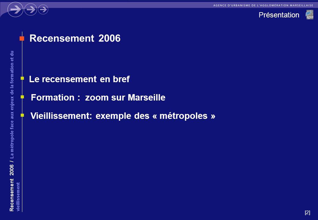 [2] Présentation Recensement 2006 / La métropole face aux enjeux de la formation et du vieillissement Le recensement en bref Recensement 2006 Formation : zoom sur Marseille Vieillissement: exemple des « métropoles »