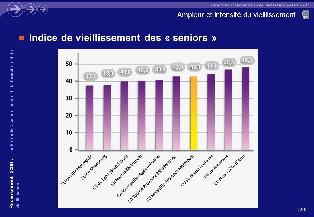 [20] Ampleur et intensité du vieillissement Indice de vieillissement des « seniors » Recensement 2006 / La métropole face aux enjeux de la formation et du vieillissement