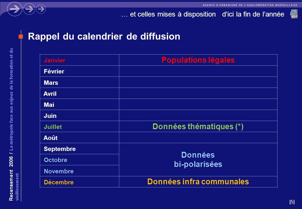 [5] … et celles mises à disposition dici la fin de lannée Rappel du calendrier de diffusion Janvier Populations légales Février Mars Avril Mai Juin Ju