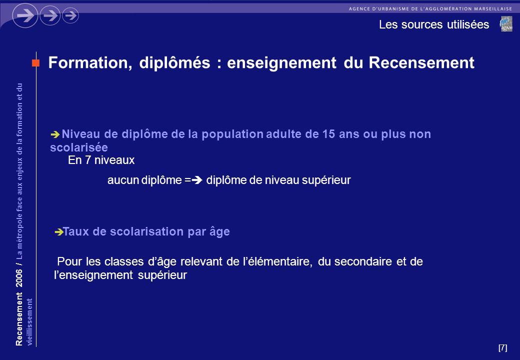 [18] Les territoires de larc méditerranéen en première ligne Recensement 2006 / La métropole face aux enjeux de la formation et du vieillissement