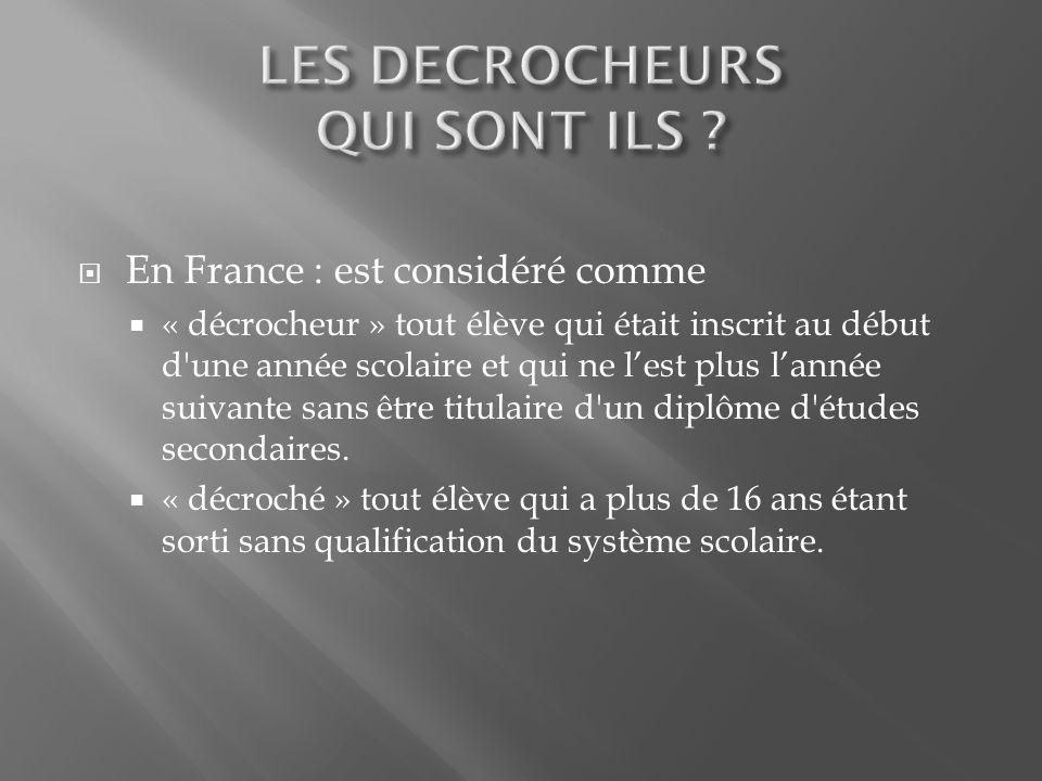 En France : est considéré comme « décrocheur » tout élève qui était inscrit au début d une année scolaire et qui ne lest plus lannée suivante sans être titulaire d un diplôme d études secondaires.