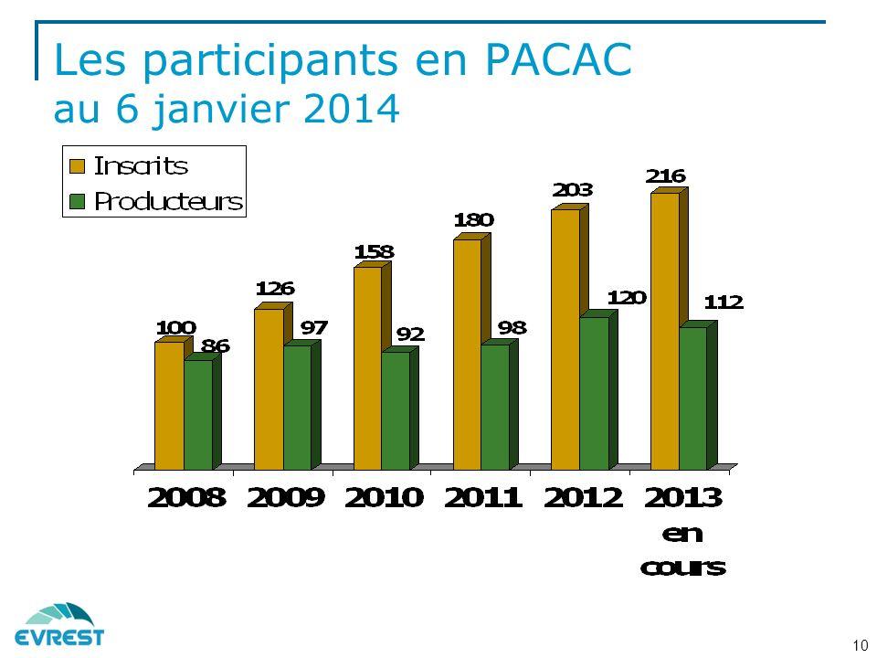 Les participants en PACAC au 6 janvier 2014 10