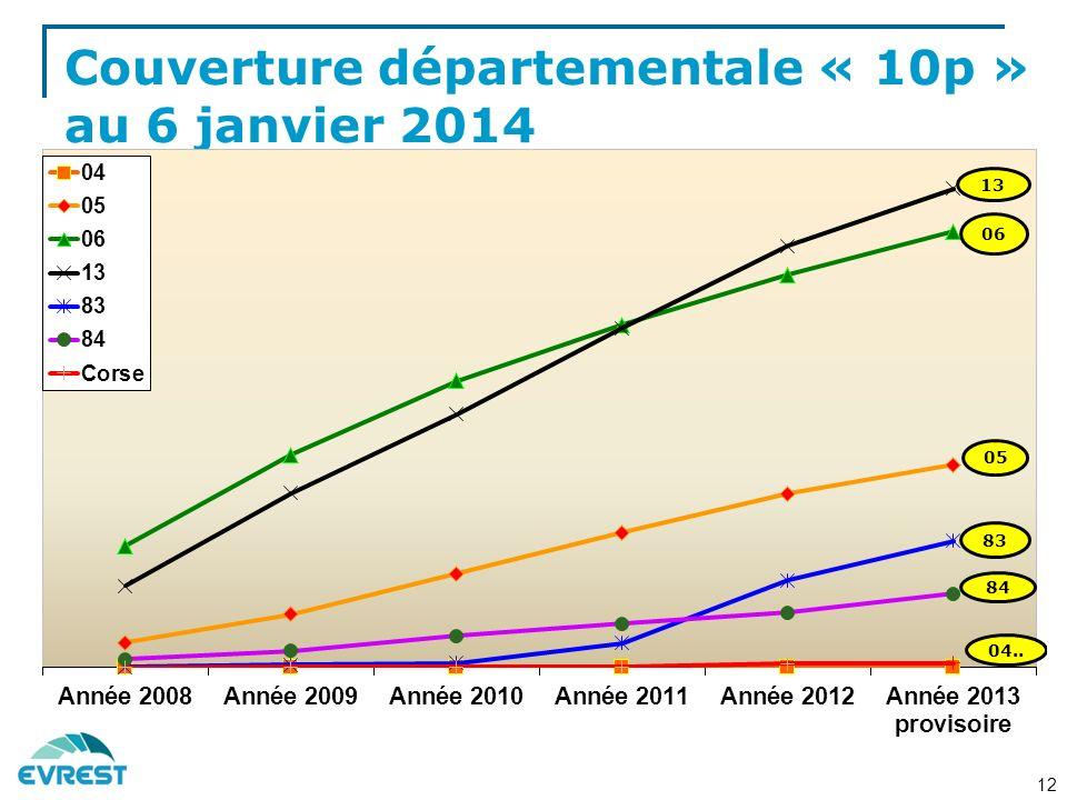 Couverture départementale « 10p » au 6 janvier 2014 13 12