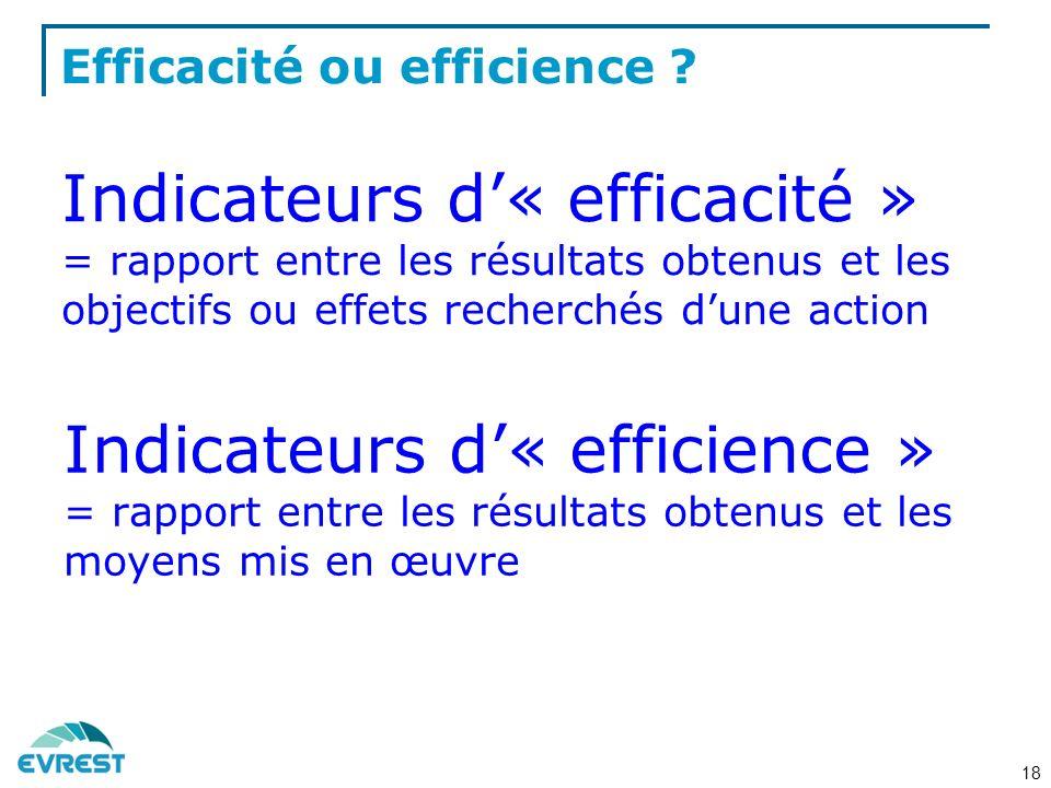 Efficacité ou efficience .