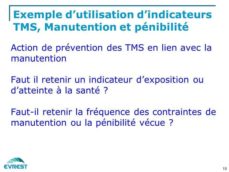 Exemple dutilisation dindicateurs TMS, Manutention et pénibilité Action de prévention des TMS en lien avec la manutention Faut il retenir un indicateur dexposition ou datteinte à la santé .