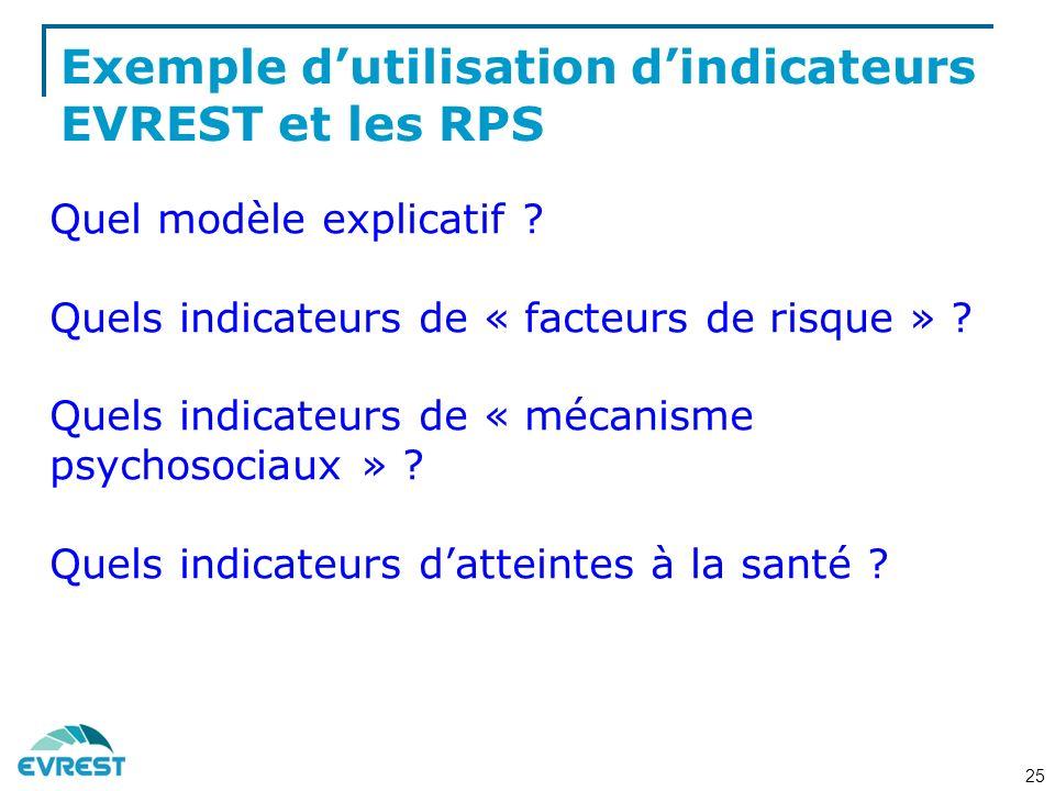 Exemple dutilisation dindicateurs EVREST et les RPS Quel modèle explicatif .