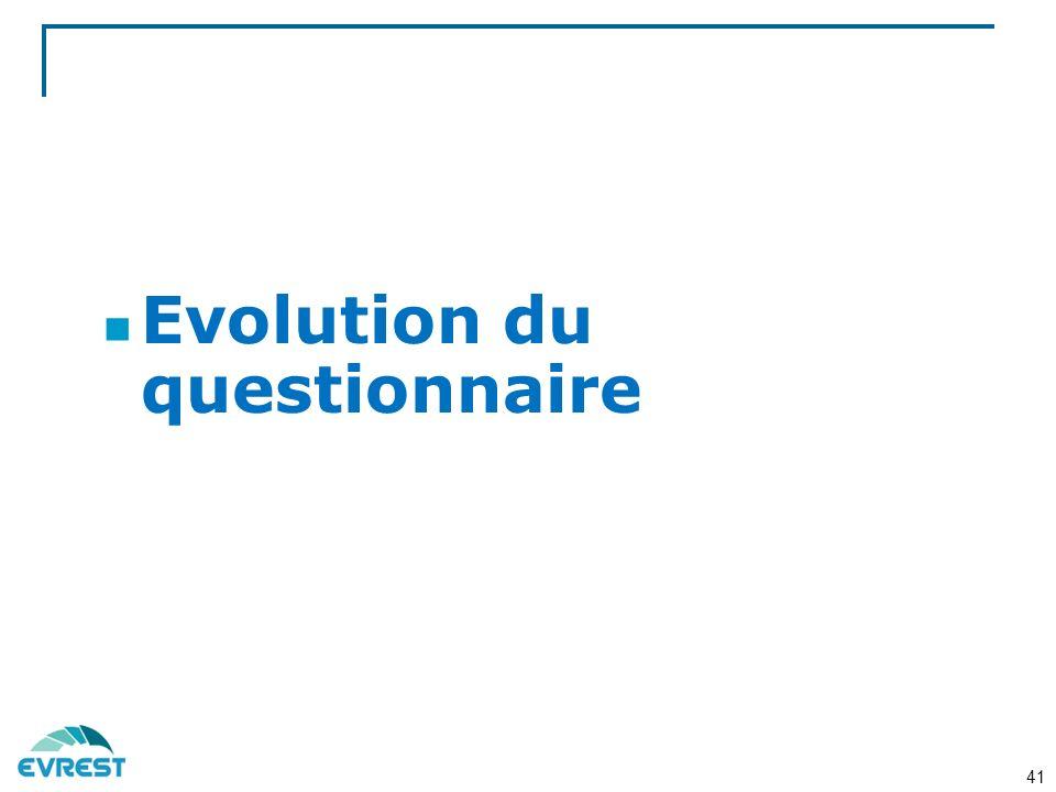 Evolution du questionnaire 41