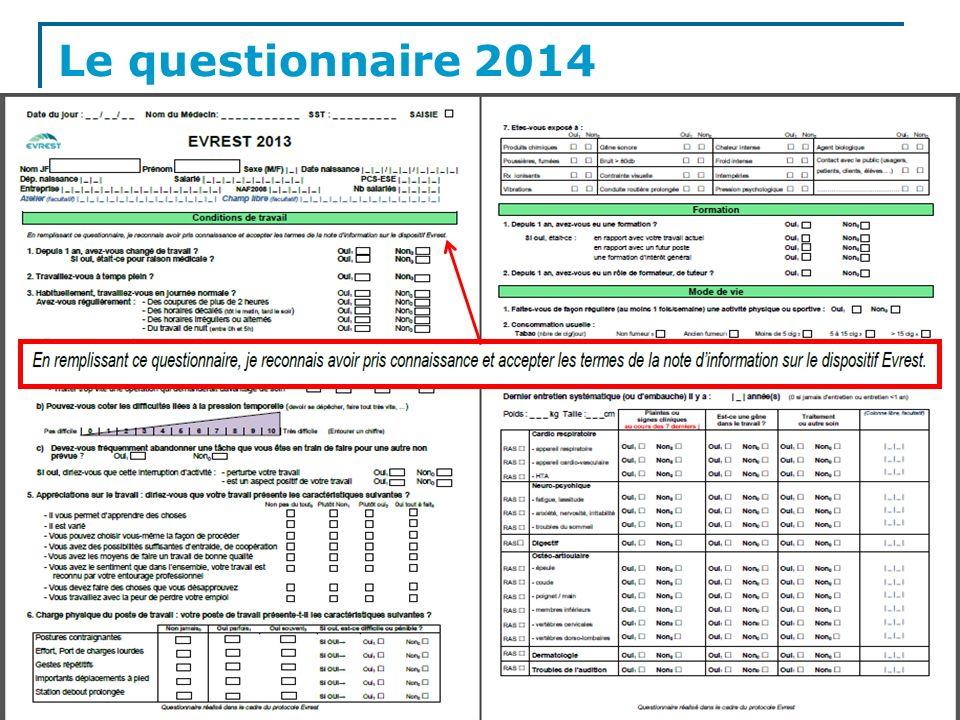 Le questionnaire 2014 42
