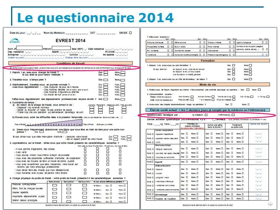 Le questionnaire 2014 43