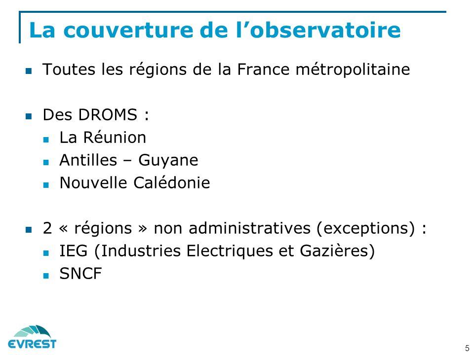 La couverture de lobservatoire Toutes les régions de la France métropolitaine Des DROMS : La Réunion Antilles – Guyane Nouvelle Calédonie 2 « régions » non administratives (exceptions) : IEG (Industries Electriques et Gazières) SNCF 5