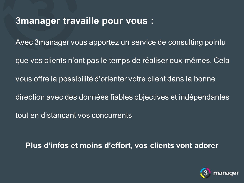 3manager travaille pour vous : Avec 3manager vous apportez un service de consulting pointu que vos clients nont pas le temps de réaliser eux-mêmes. Ce